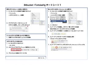 Bitbucket-TortoiseHgチートシート1