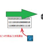 LTE/3Gルータを自動的に再起動させる(その2)