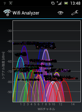 wifi_analyzer