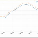 この数カ月間で分かったハウス環境でのNetatmoの使いどころ