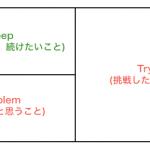 ふりかえり 2014/10