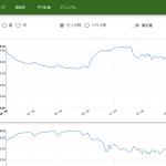 【あぐりログ】アップデートに伴う積算温度表示の改良について