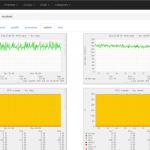 muninを使ってサーバ運用状況をラクラク可視化